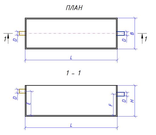 План-схема нафтосепараторів SOR-II і SOR-II-ZP